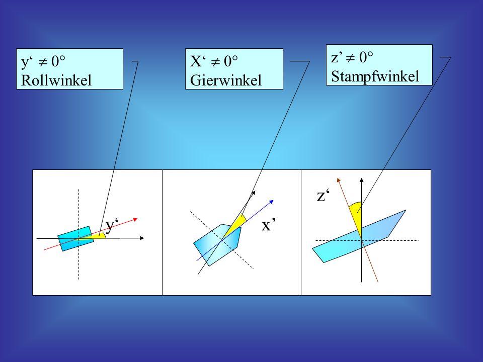y' x' z' y'  0° Rollwinkel X'  0° Gierwinkel z'  0° Stampfwinkel