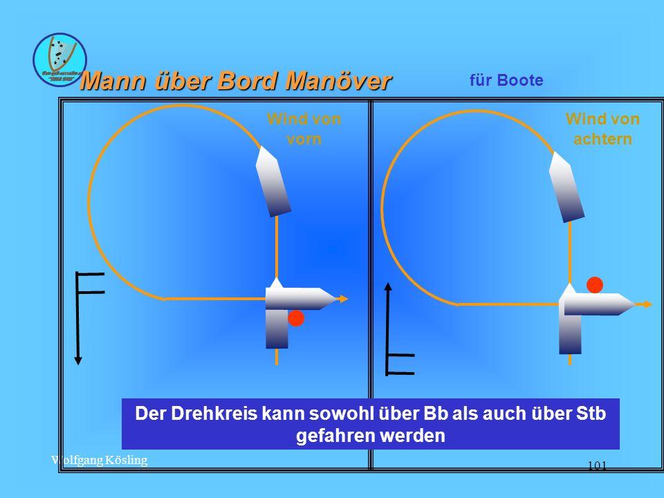 Der Drehkreis kann sowohl über Bb als auch über Stb gefahren werden