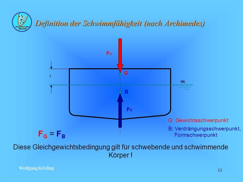 Definition der Schwimmfähigkeit (nach Archimedes)