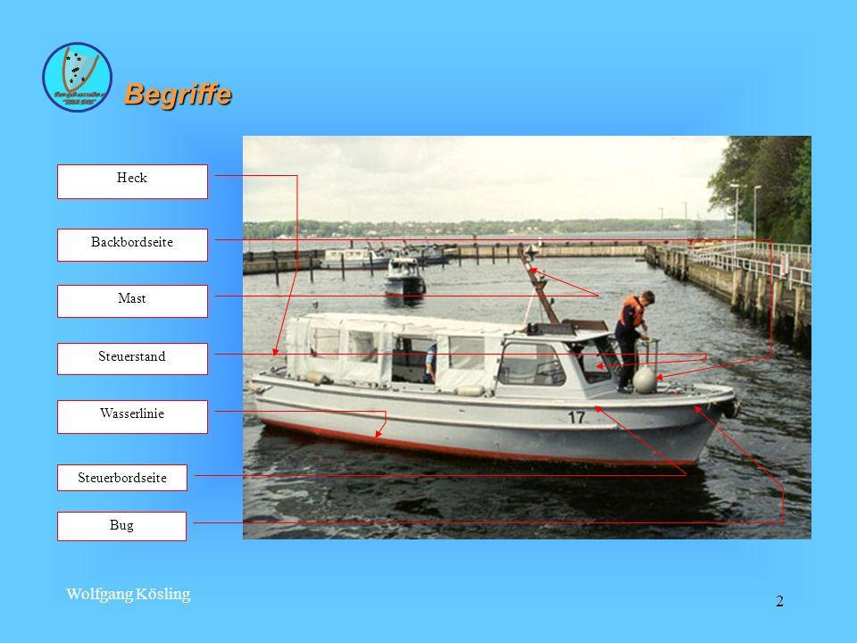Begriffe Wolfgang Kösling Heck Backbordseite Mast Steuerstand