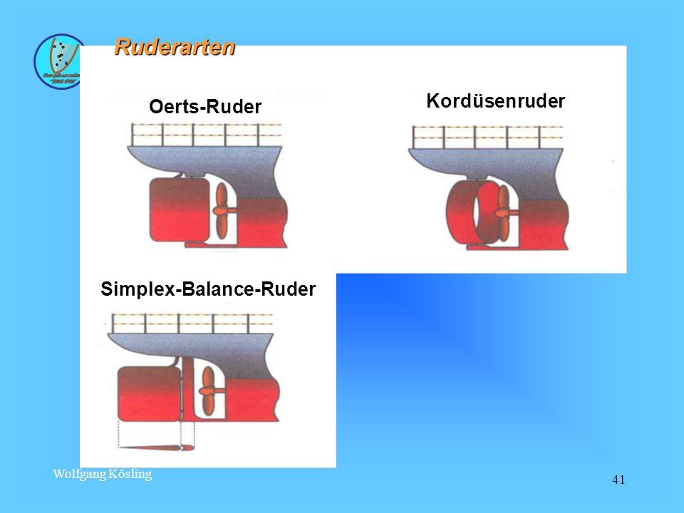 Simplex-Balance-Ruder