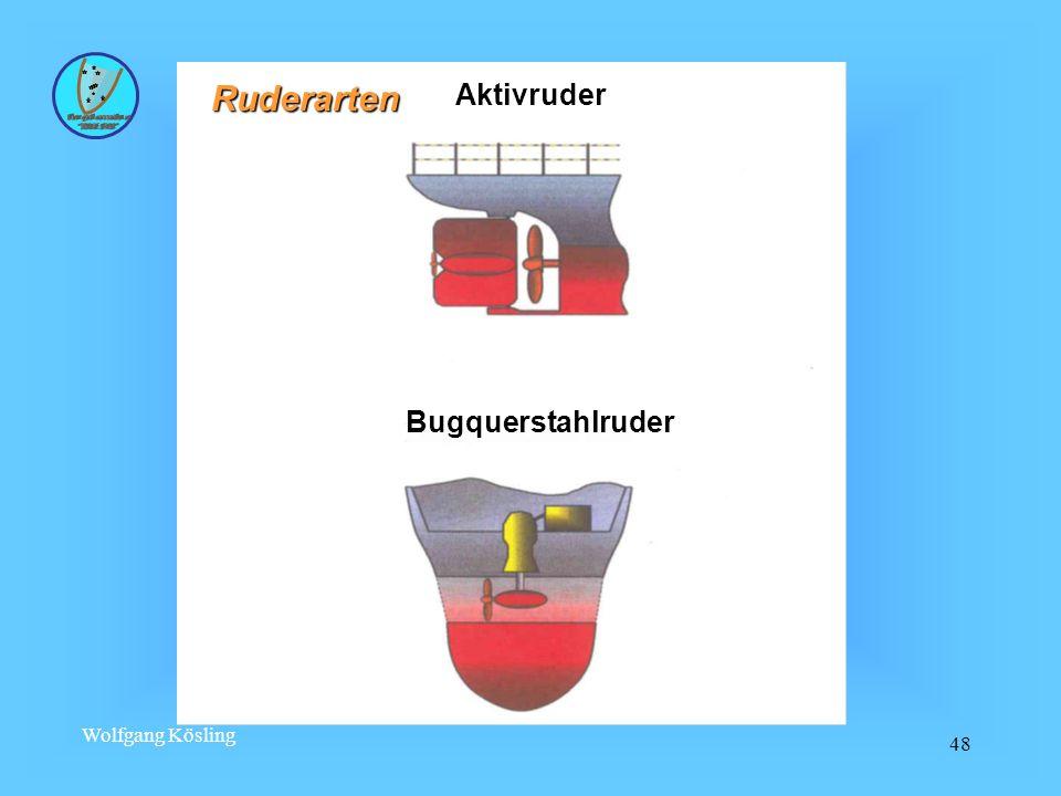 Ruderarten Aktivruder Bugquerstahlruder Wolfgang Kösling