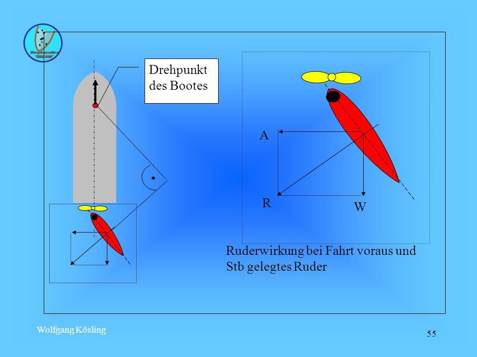 Ruderwirkung bei Fahrt voraus und Stb gelegtes Ruder Drehpunkt