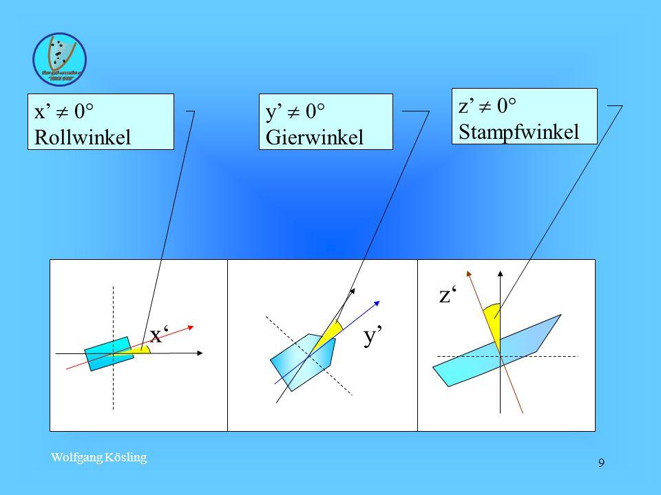 z' x' y' x'  0° Rollwinkel y'  0° Gierwinkel z'  0° Stampfwinkel