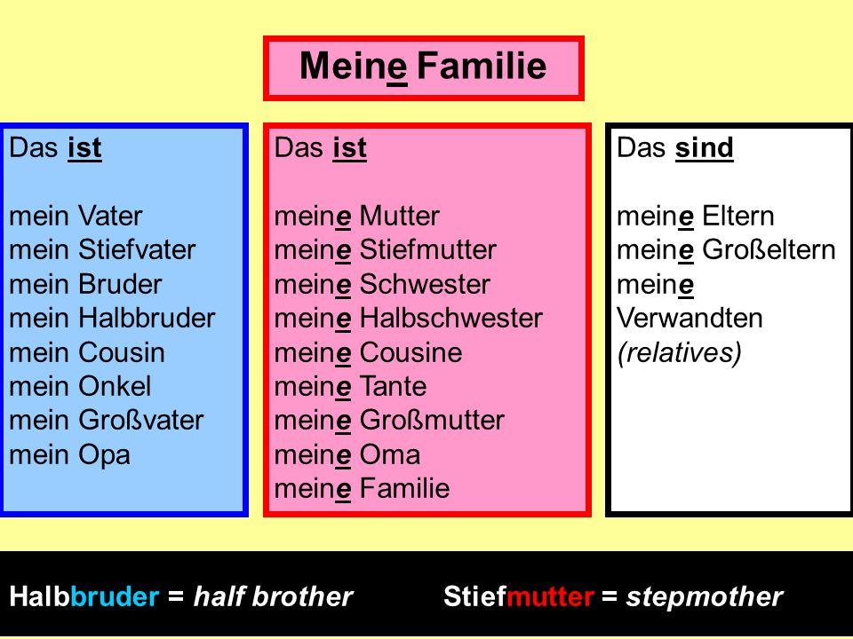 Meine Familie Das ist mein Vater mein Stiefvater mein Bruder mein Halbbruder mein Cousin mein Onkel mein Großvater mein Opa.