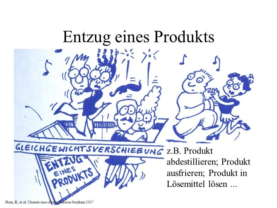 Entzug eines Produkts z.B. Produkt abdestillieren; Produkt ausfrieren; Produkt in Lösemittel lösen ...