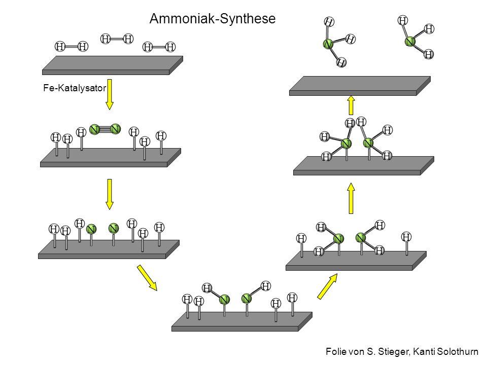Ammoniak-Synthese H N H N H H H H H N H N N H H H H H H N H H H H H N