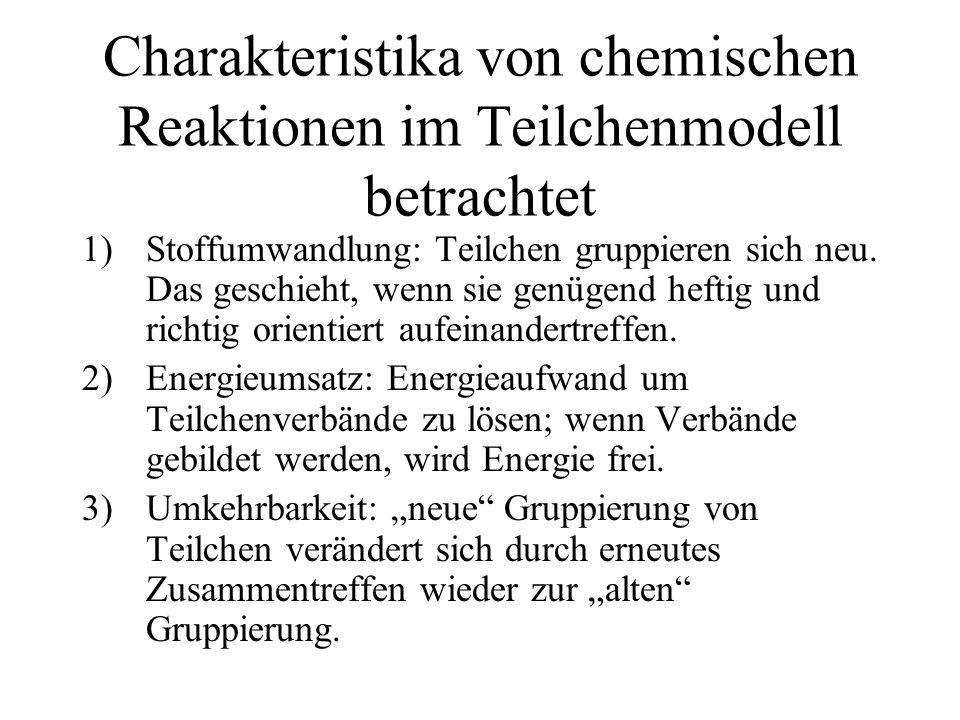 Charakteristika von chemischen Reaktionen im Teilchenmodell betrachtet