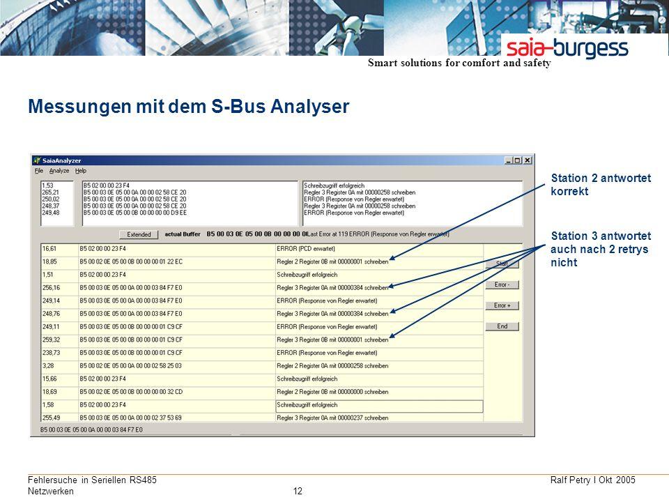 Messungen mit dem S-Bus Analyser