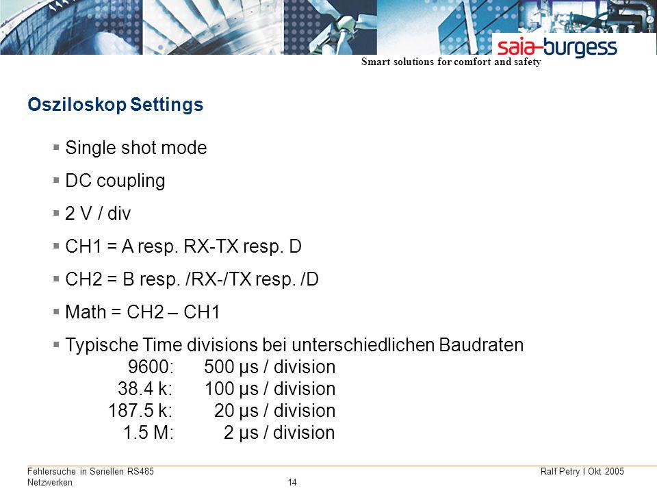 CH2 = B resp. /RX-/TX resp. /D Math = CH2 – CH1