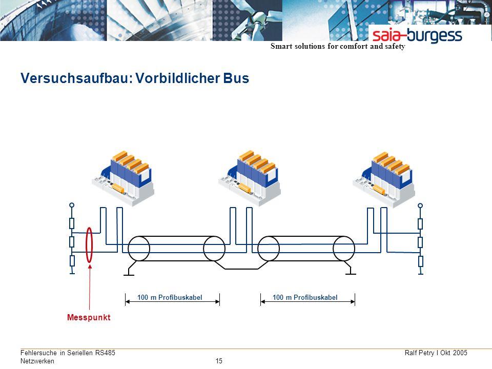 Versuchsaufbau: Vorbildlicher Bus