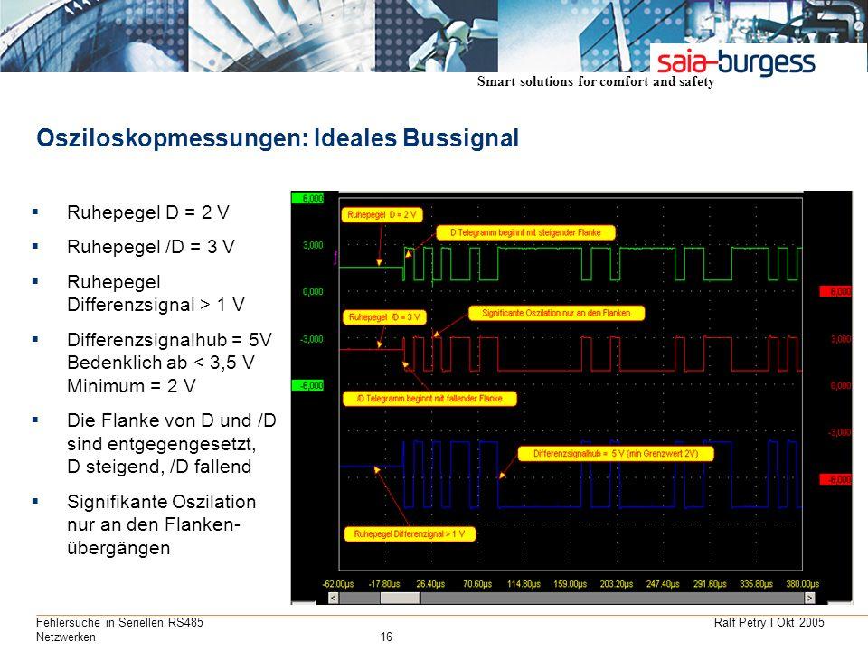 Osziloskopmessungen: Ideales Bussignal