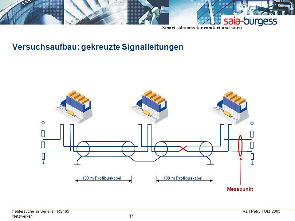 Versuchsaufbau: gekreuzte Signalleitungen