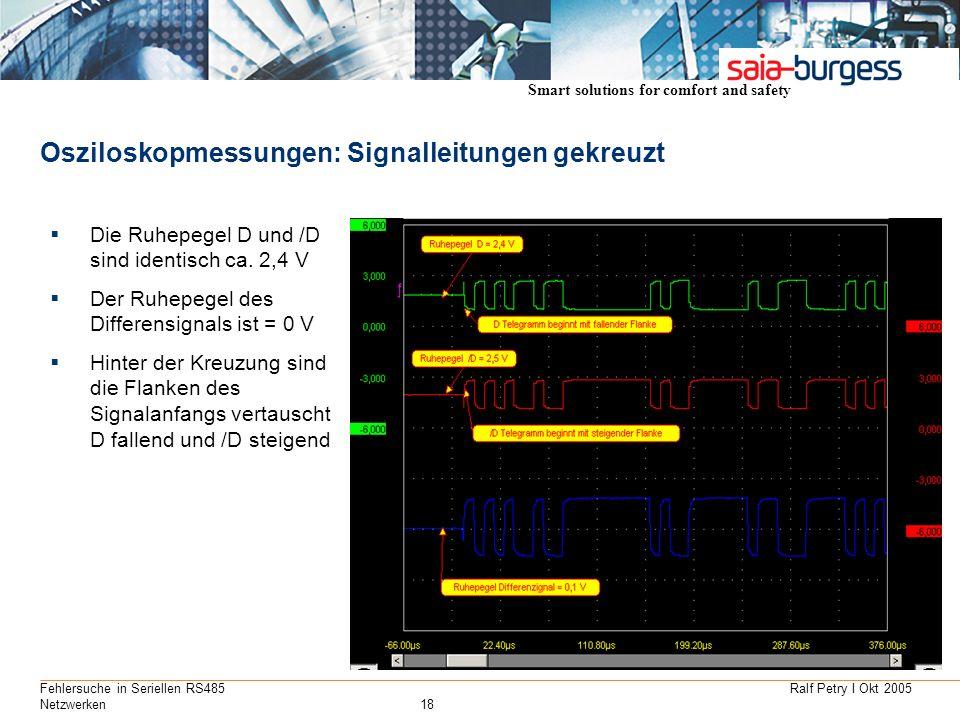 Osziloskopmessungen: Signalleitungen gekreuzt