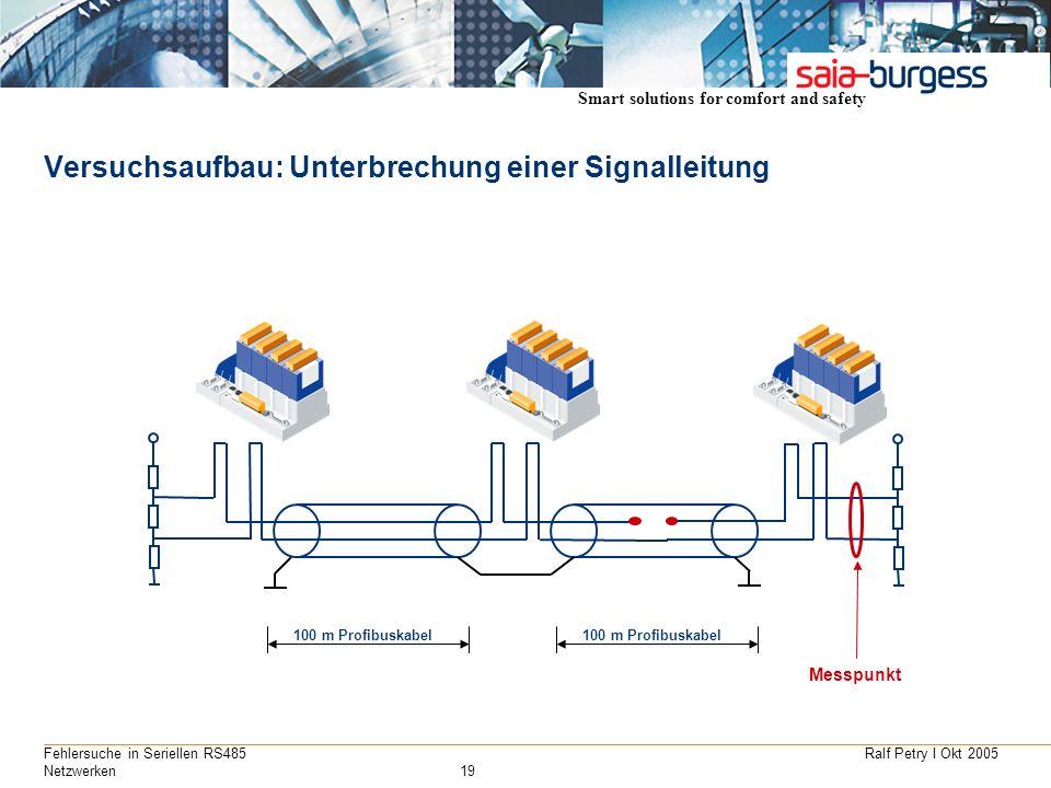 Versuchsaufbau: Unterbrechung einer Signalleitung