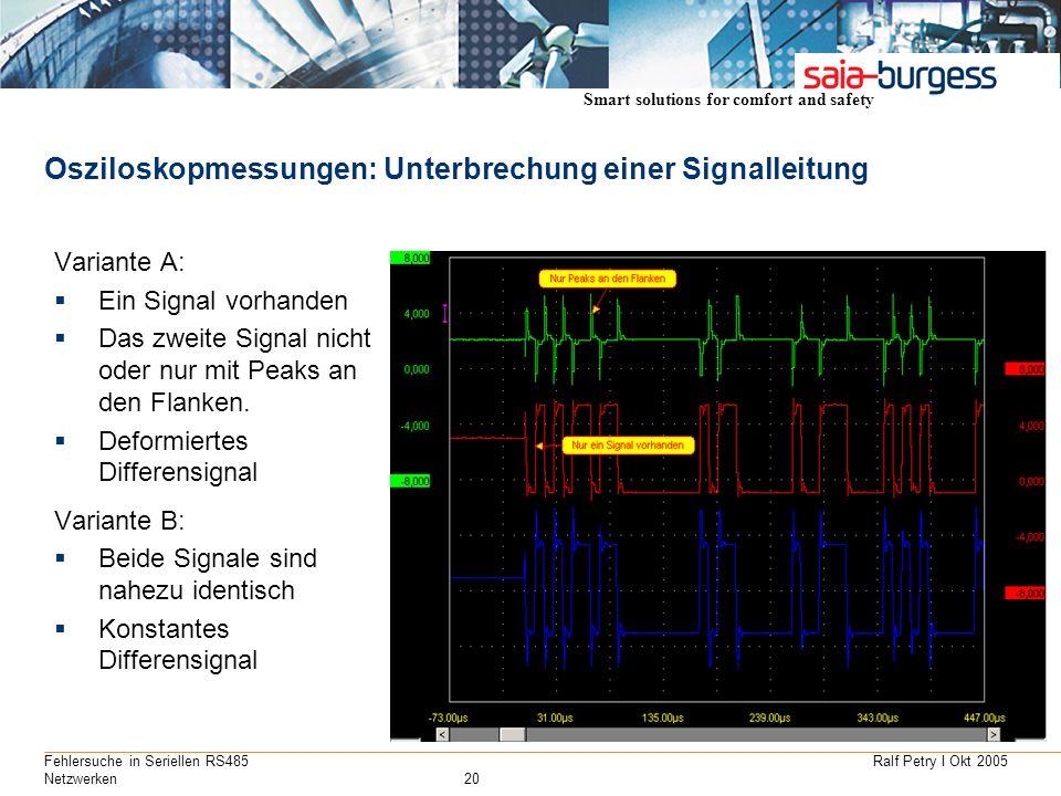 Osziloskopmessungen: Unterbrechung einer Signalleitung
