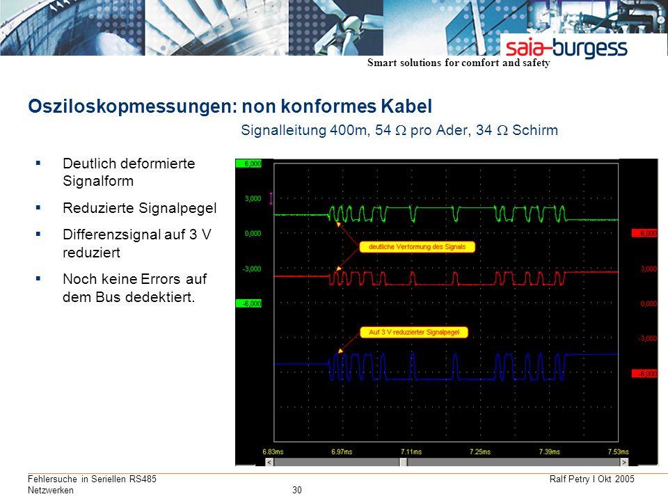 Osziloskopmessungen: non konformes Kabel
