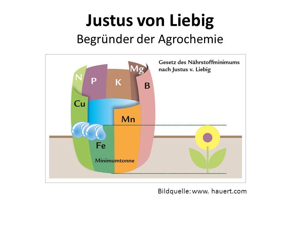 Justus von Liebig Begründer der Agrochemie
