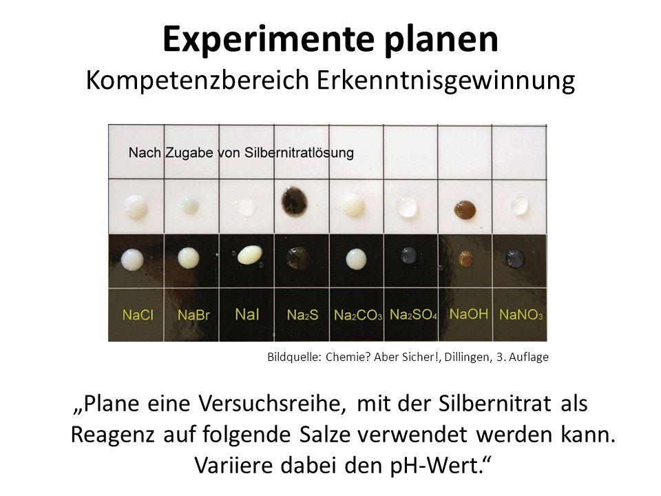 Experimente planen Kompetenzbereich Erkenntnisgewinnung
