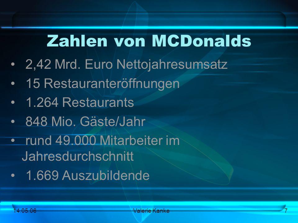 Zahlen von MCDonalds 2,42 Mrd. Euro Nettojahresumsatz
