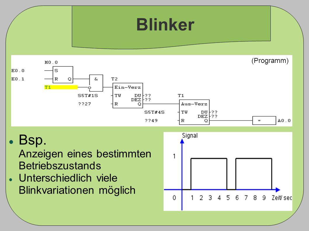 Blinker Bsp. Anzeigen eines bestimmten Betriebszustands