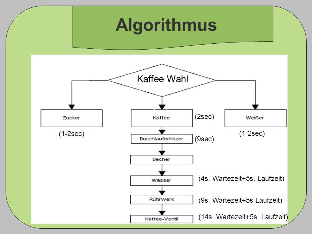 Algorithmus Kaffee Wahl (2sec) (1-2sec) (1-2sec) (9sec)