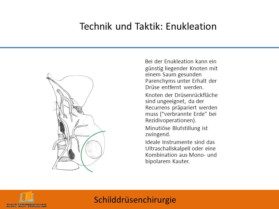 Technik und Taktik: Enukleation