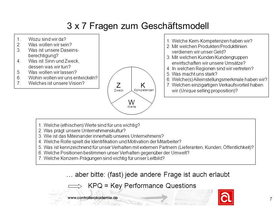 3 x 7 Fragen zum Geschäftsmodell