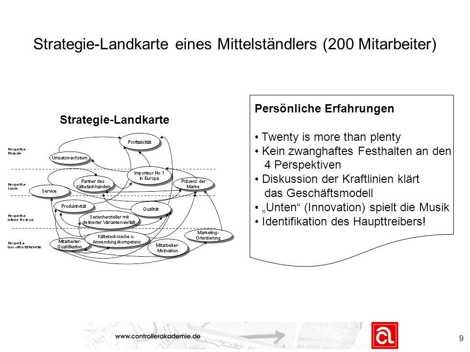 Strategie-Landkarte eines Mittelständlers (200 Mitarbeiter)
