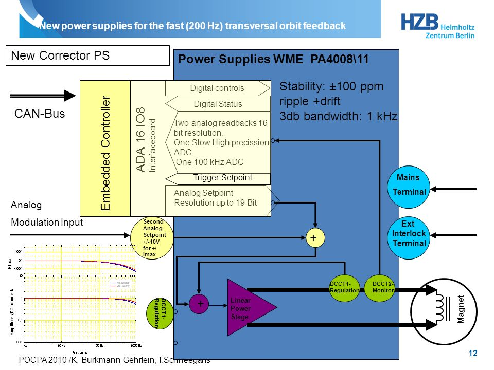 New power supplies for the fast (200 Hz) transversal orbit feedback