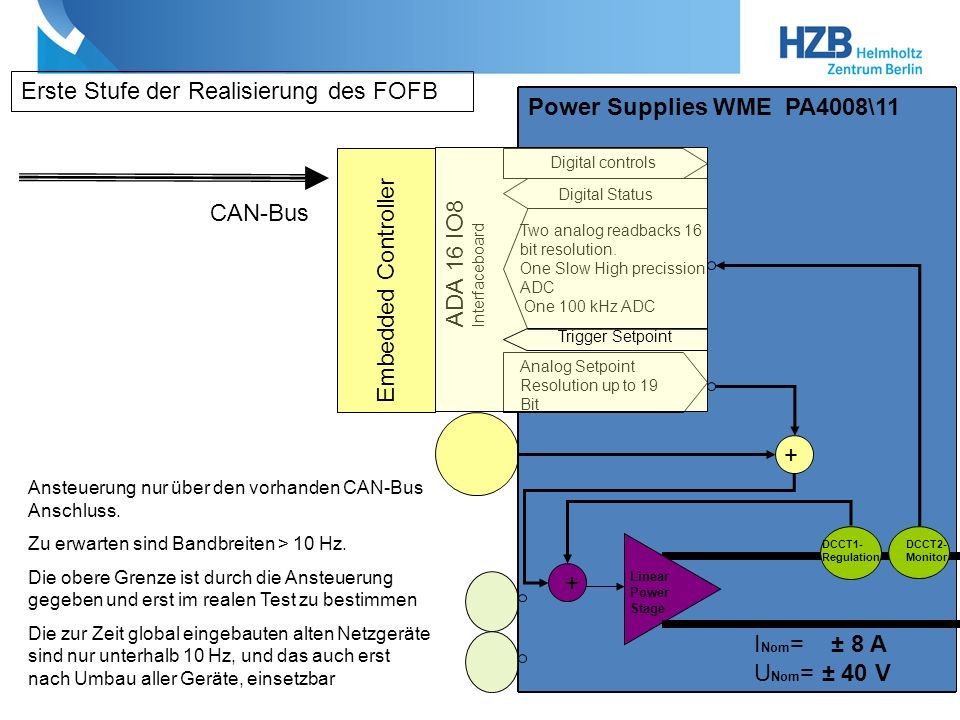 Erste Stufe der Realisierung des FOFB Power Supplies WME PA4008\11
