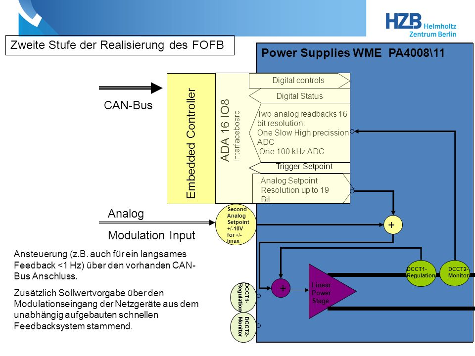 Zweite Stufe der Realisierung des FOFB Power Supplies WME PA4008\11