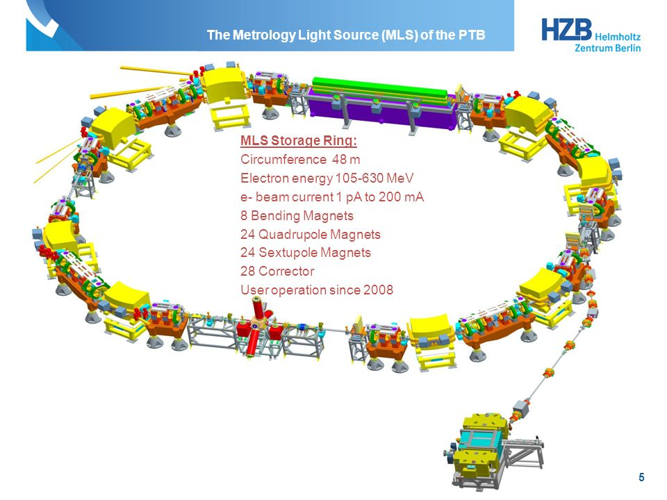 The Metrology Light Source (MLS) of the PTB