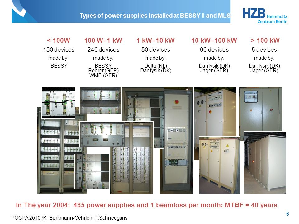 Types of power supplies installed at BESSY II and MLS