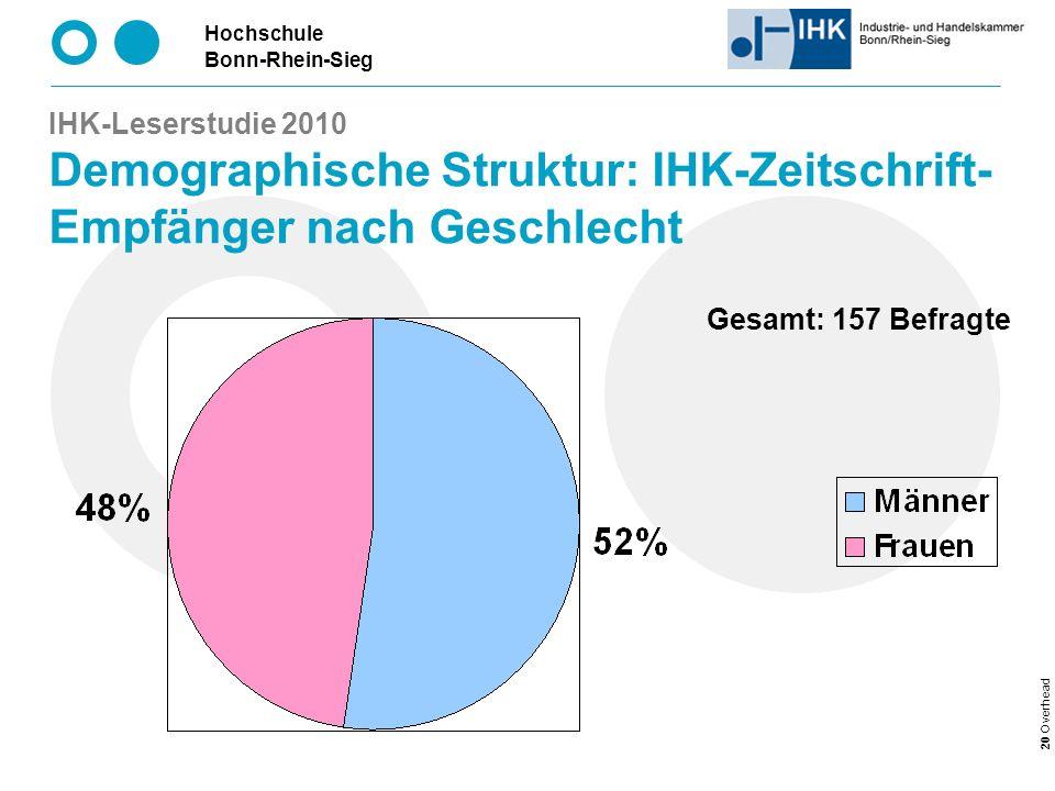 IHK-Leserstudie 2010 Demographische Struktur: IHK-Zeitschrift-Empfänger nach Geschlecht