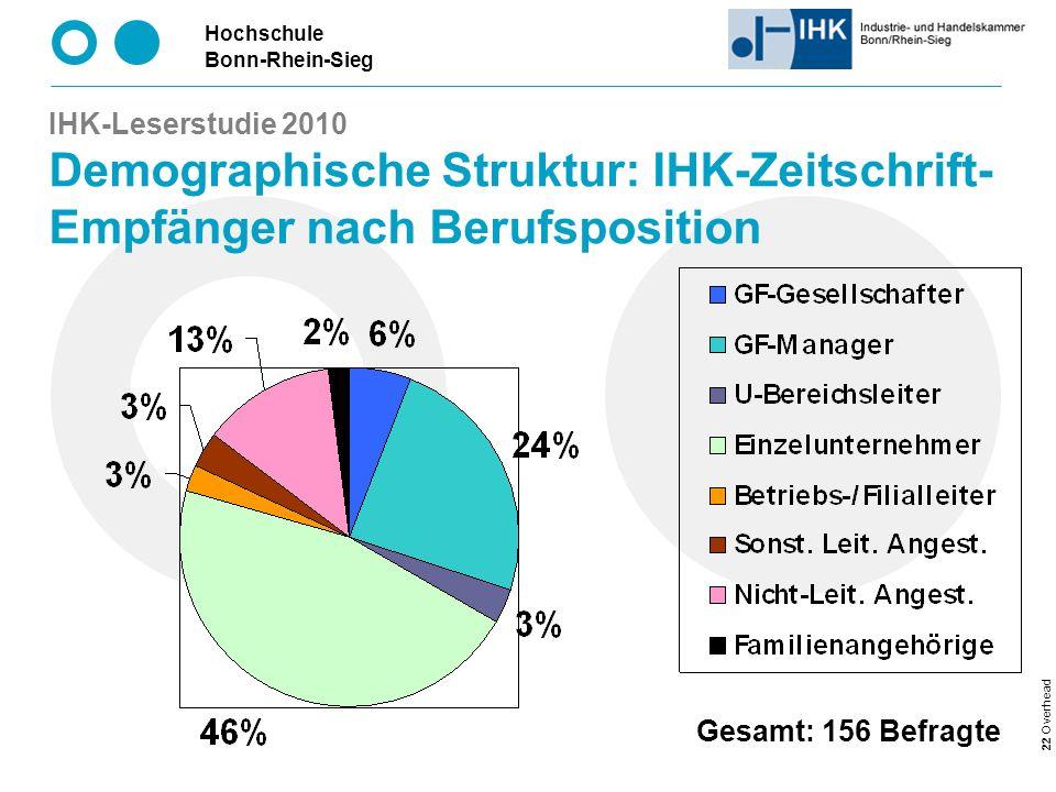 IHK-Leserstudie 2010 Demographische Struktur: IHK-Zeitschrift-Empfänger nach Berufsposition