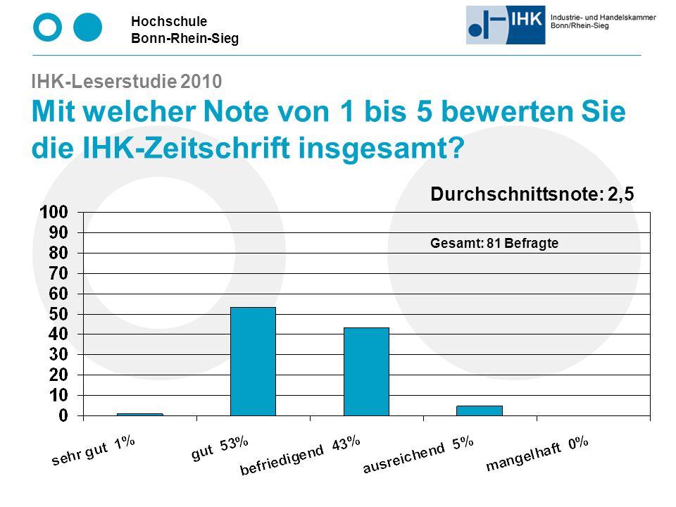 IHK-Leserstudie 2010 Mit welcher Note von 1 bis 5 bewerten Sie die IHK-Zeitschrift insgesamt