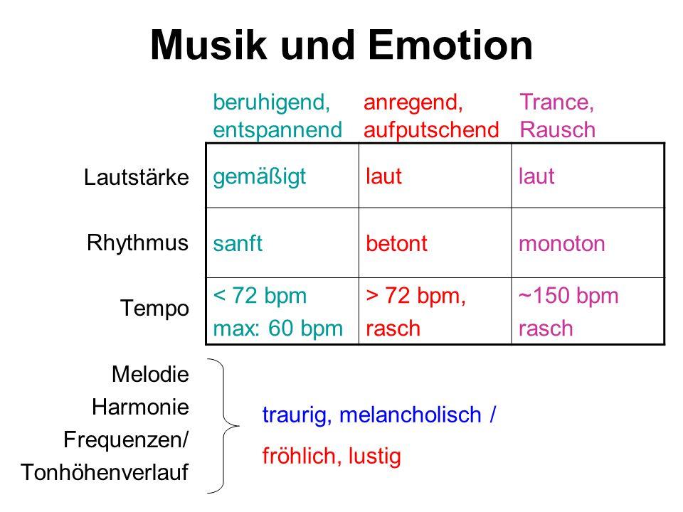 Musik und Emotion beruhigend, entspannend anregend, aufputschend