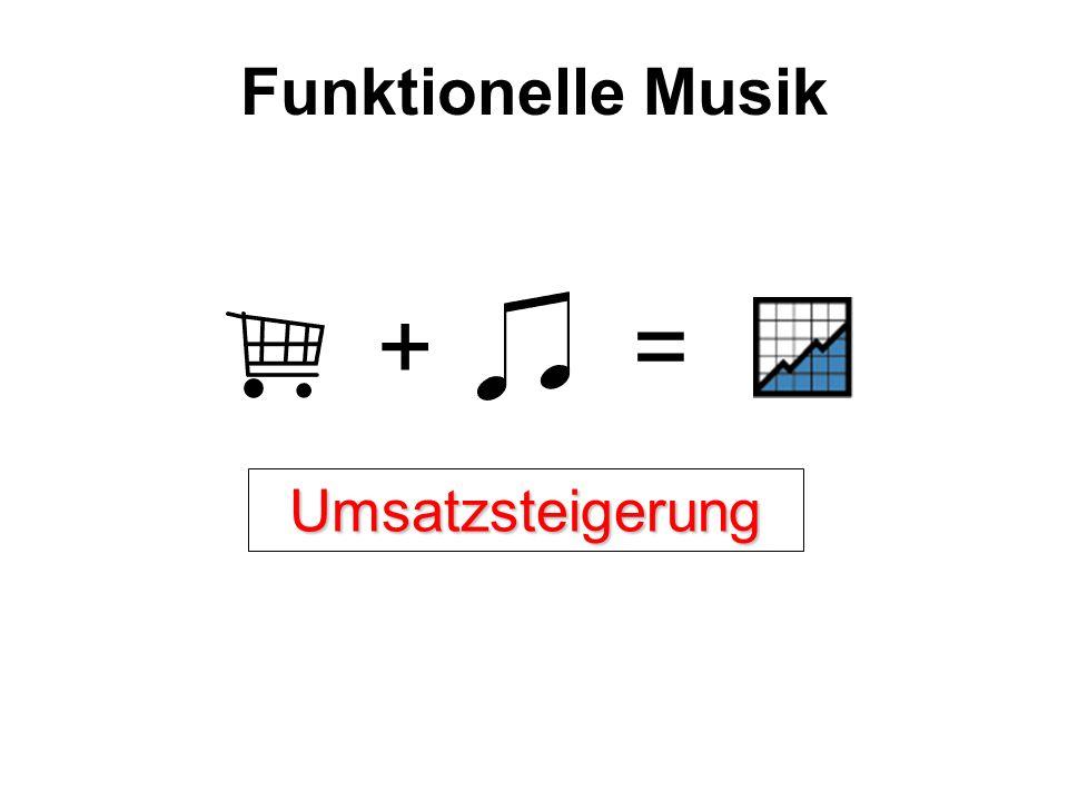 Funktionelle Musik + = Umsatzsteigerung