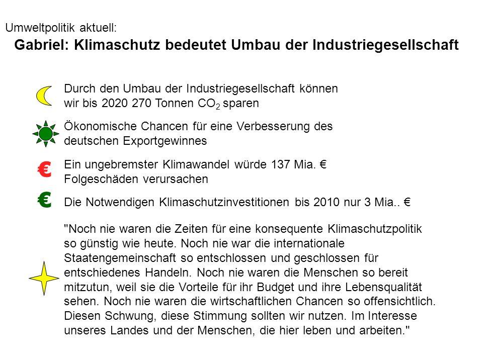 € € Gabriel: Klimaschutz bedeutet Umbau der Industriegesellschaft