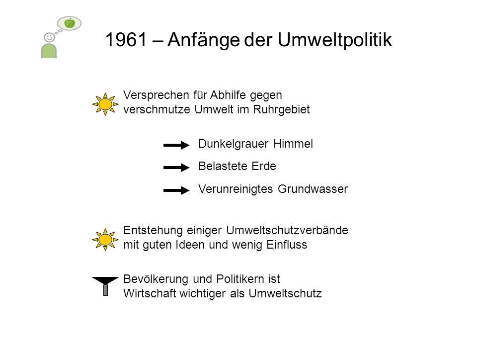1961 – Anfänge der Umweltpolitik