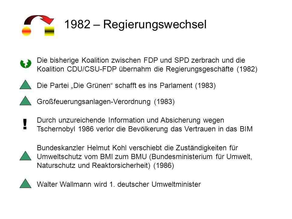 1982 – Regierungswechsel Die bisherige Koalition zwischen FDP und SPD zerbrach und die Koalition CDU/CSU-FDP übernahm die Regierungsgeschäfte (1982)