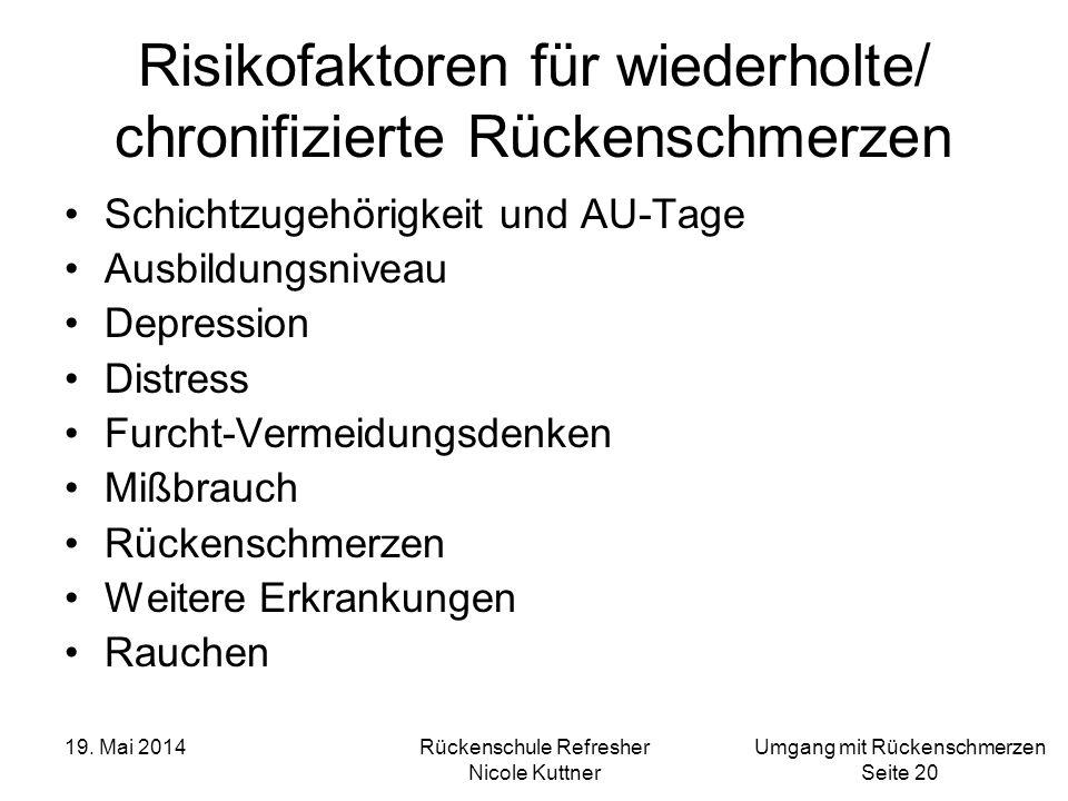Risikofaktoren für wiederholte/ chronifizierte Rückenschmerzen