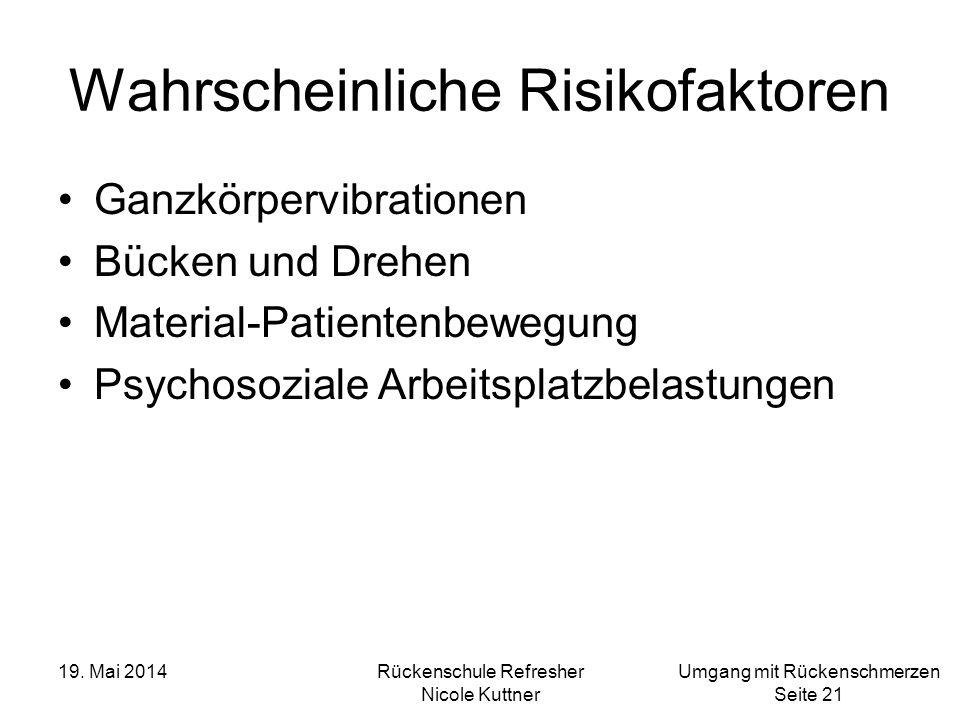 Wahrscheinliche Risikofaktoren