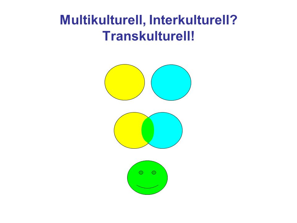 Multikulturell, Interkulturell Transkulturell!