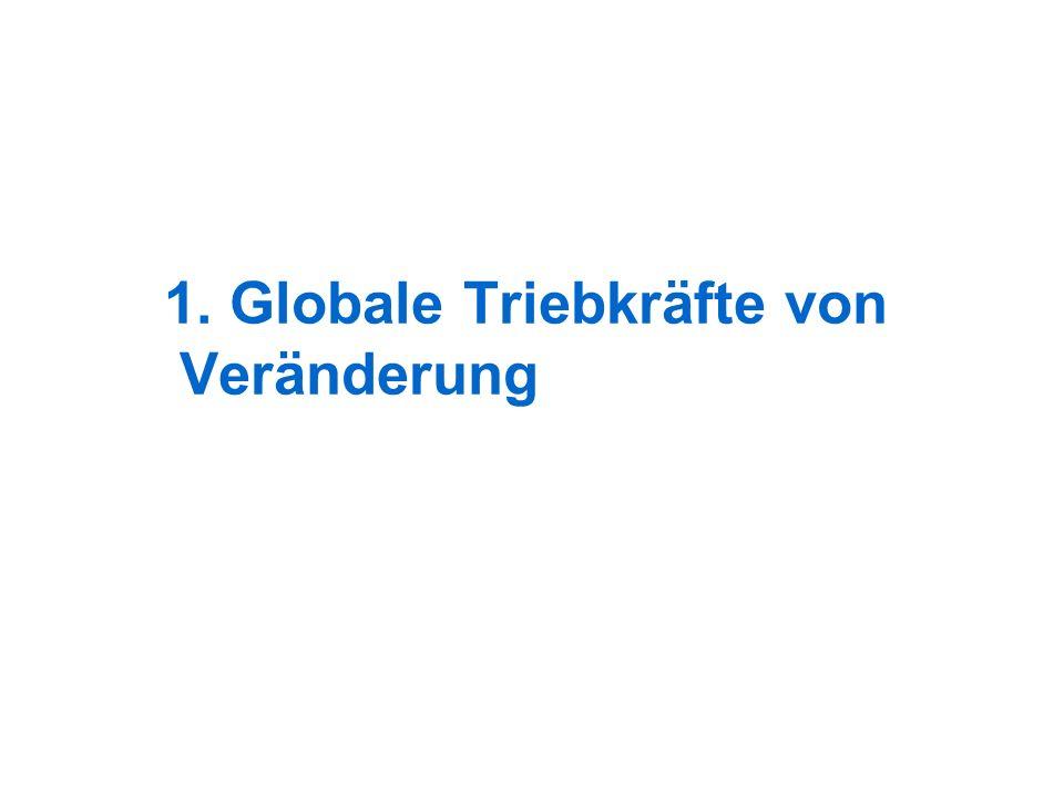 1. Globale Triebkräfte von Veränderung