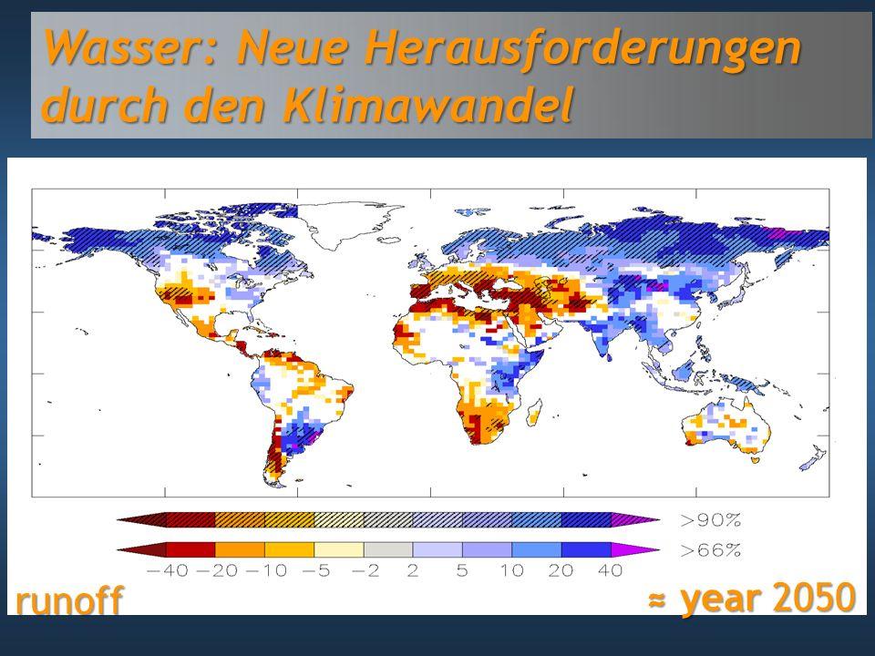 Wasser: Neue Herausforderungen durch den Klimawandel