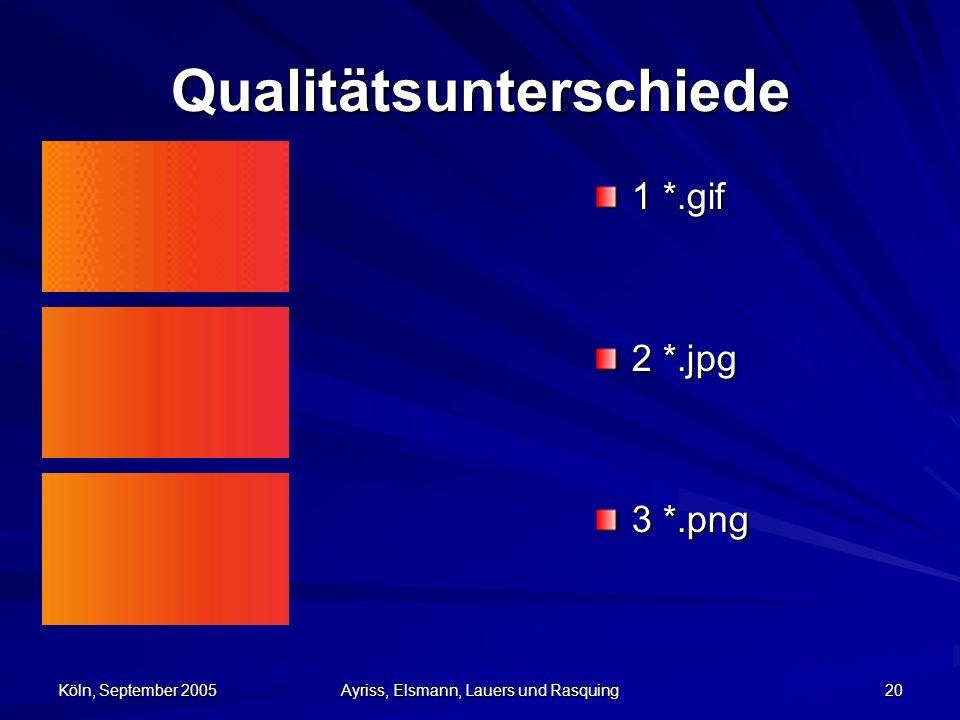 Qualitätsunterschiede