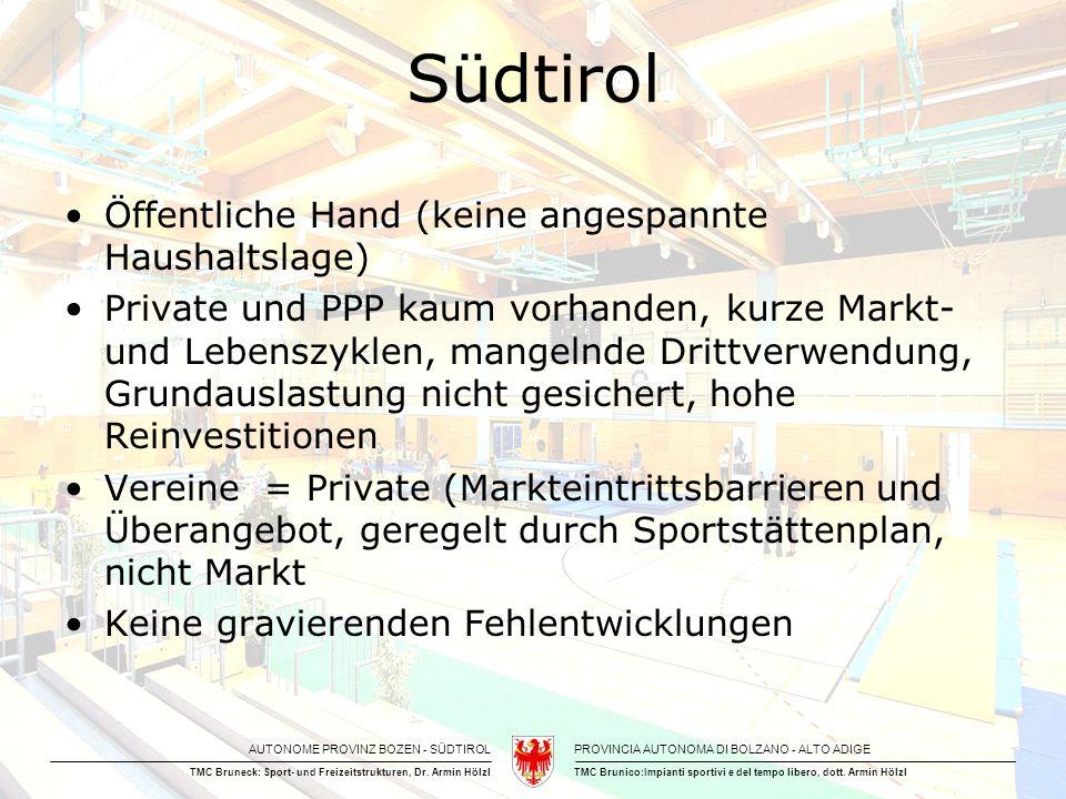 Südtirol Öffentliche Hand (keine angespannte Haushaltslage)