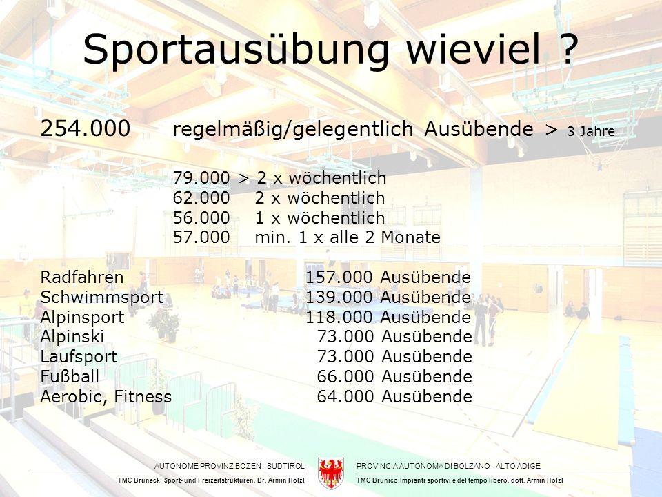 Sportausübung wieviel